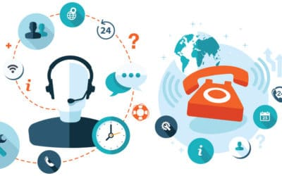CRM, come gestire le opportunità di business